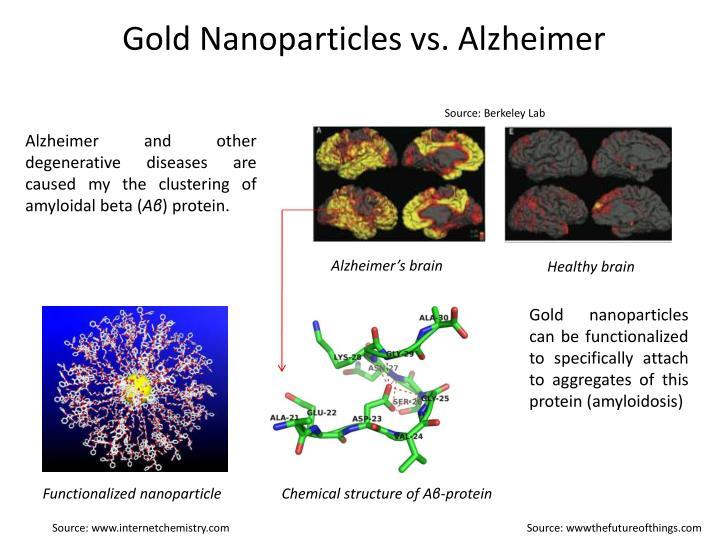 Gold Nanoparticles vs. Alzheimer