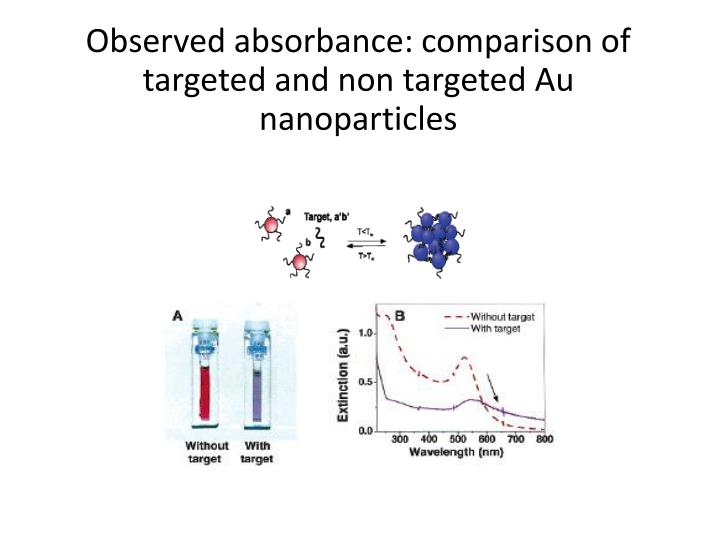 Observed absorbance: comparison of targeted and non targeted Au nanoparticles