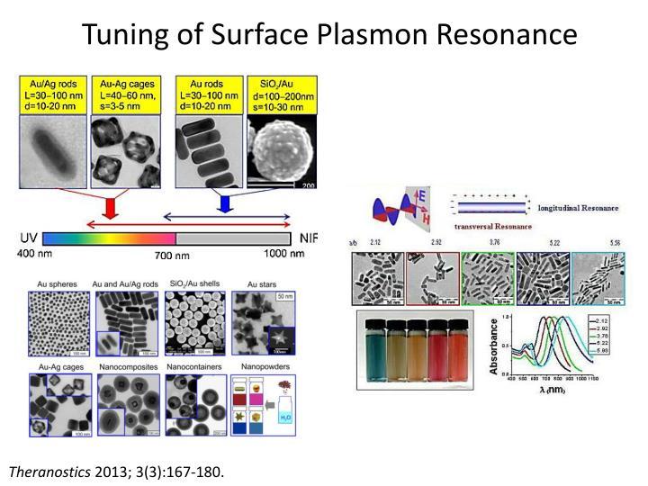 Tuning of Surface Plasmon Resonance