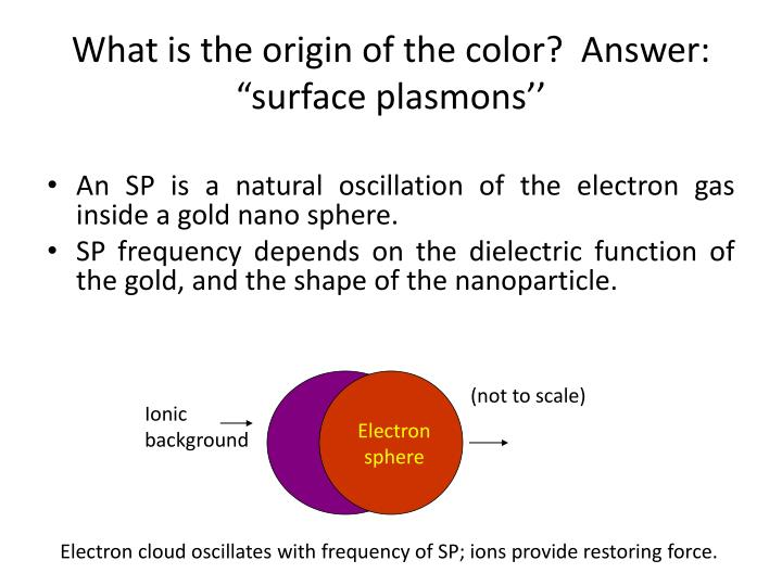 What is the origin of the color?  Answer: