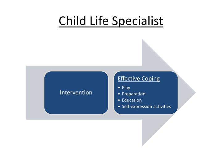 Child Life Specialist