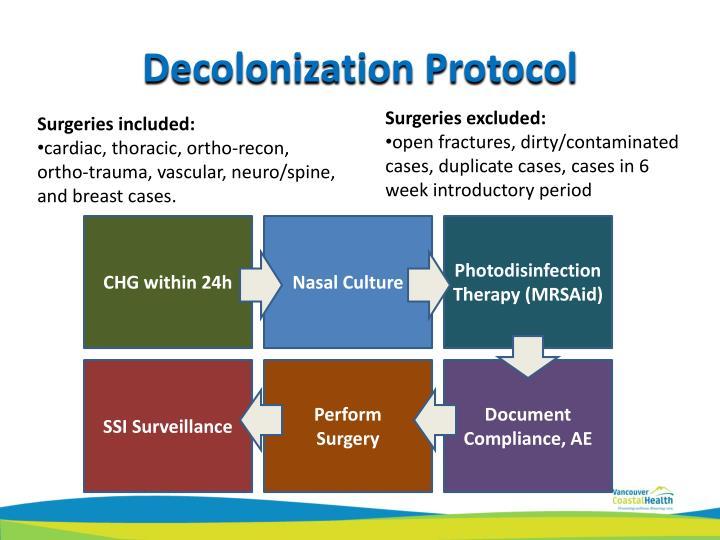 Decolonization Protocol