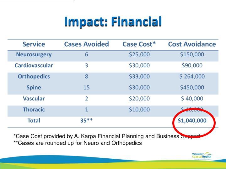 Impact: Financial