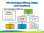 microbiological efficacy safety and compliance