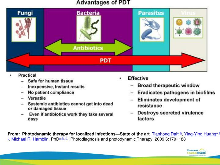 From:  Photodynamic therapy for localized infections—State of the art