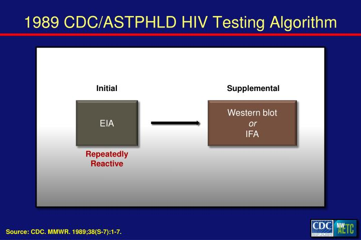 1989 CDC/ASTPHLD HIV Testing Algorithm