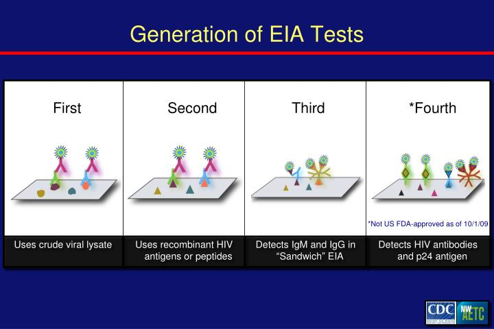 Generation of EIA Tests
