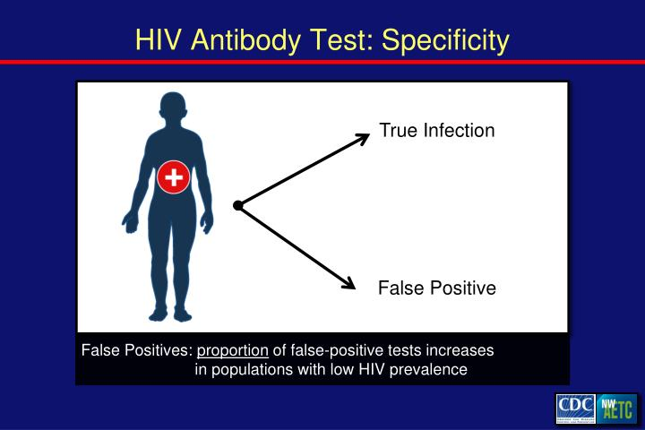 HIV Antibody Test: Specificity