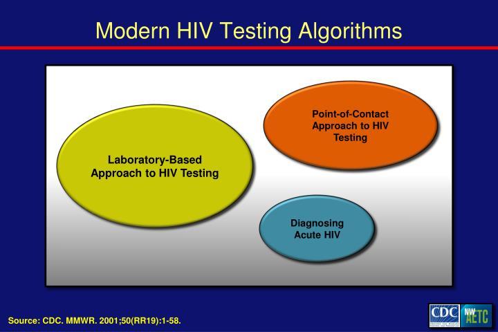 Modern HIV Testing Algorithms