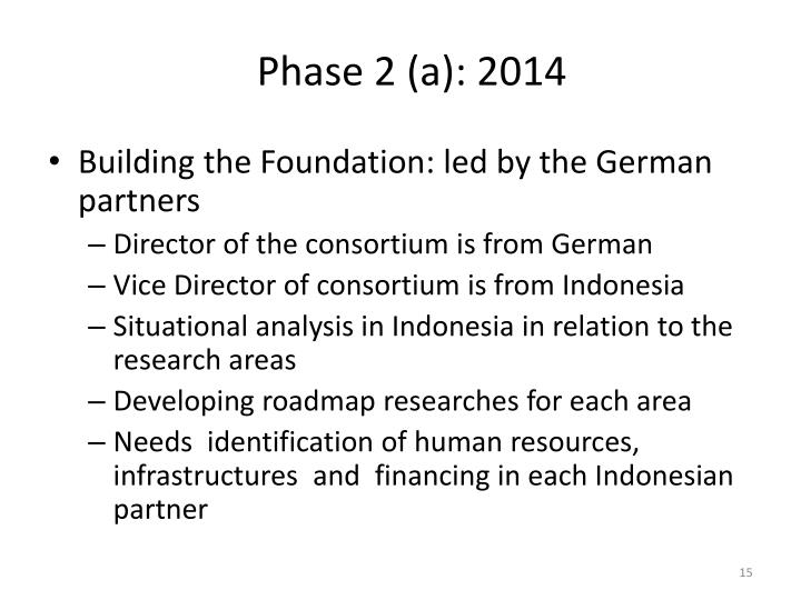 Phase 2 (a): 2014