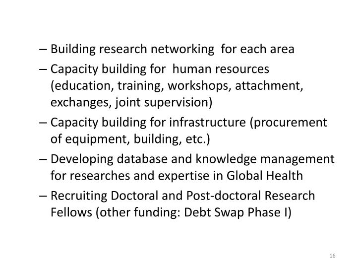 Building research networking  for each area