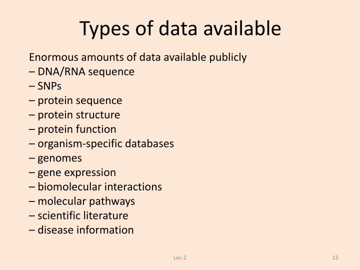 Types of data available