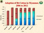 adoption of bt cotton in myanmar 2006 to 2012