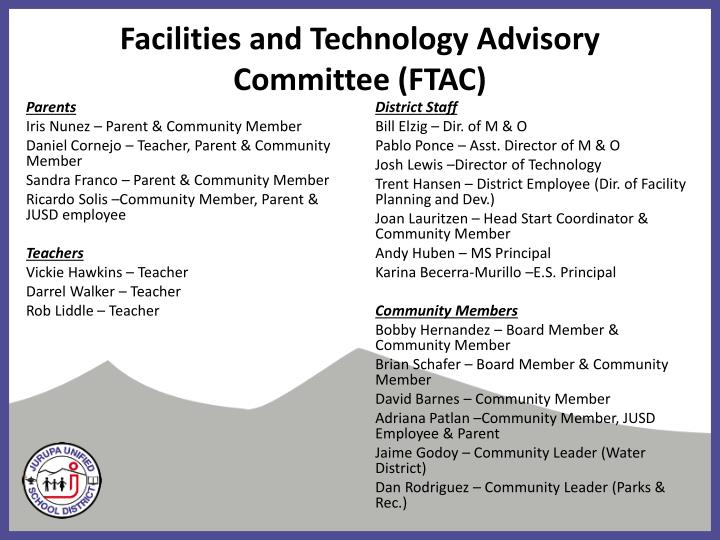 Facilities and Technology Advisory Committee (FTAC)