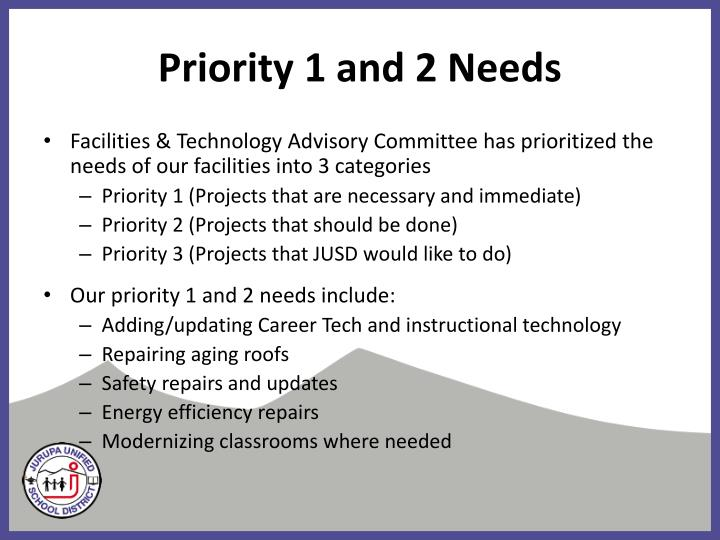 Priority 1 and 2 Needs