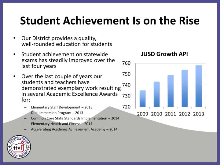 Student Achievement Is on the Rise