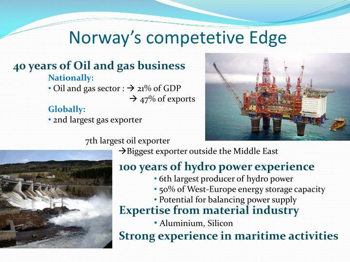 Norway's competetive Edge