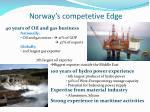 norway s competetive edge