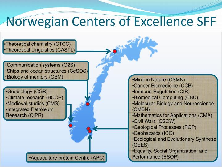 Norwegian Centers of Excellence SFF