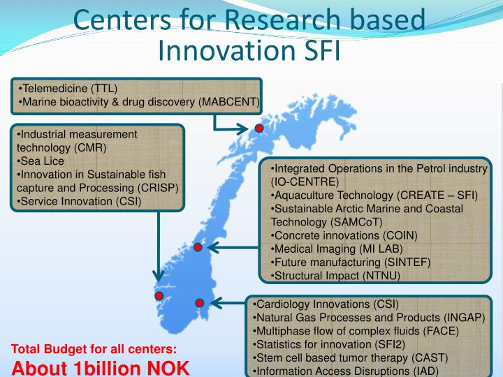 Centers for Research based Innovation SFI