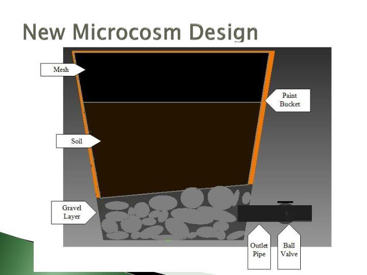 New Microcosm Design