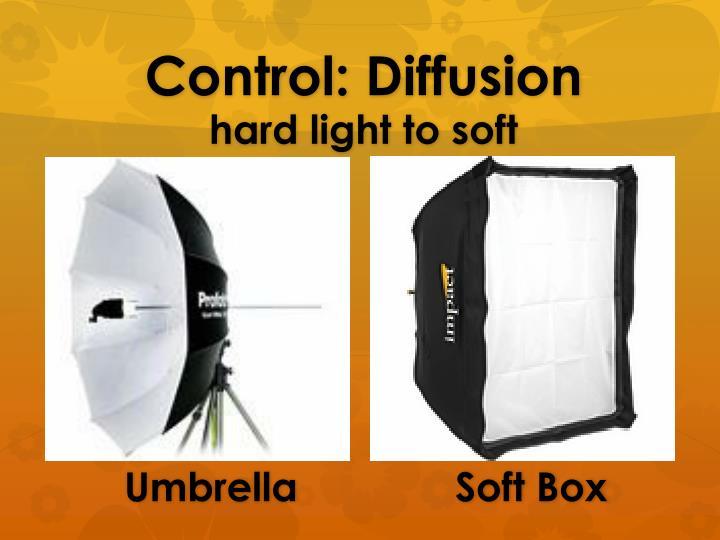 Control: Diffusion