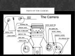 parts of the camera