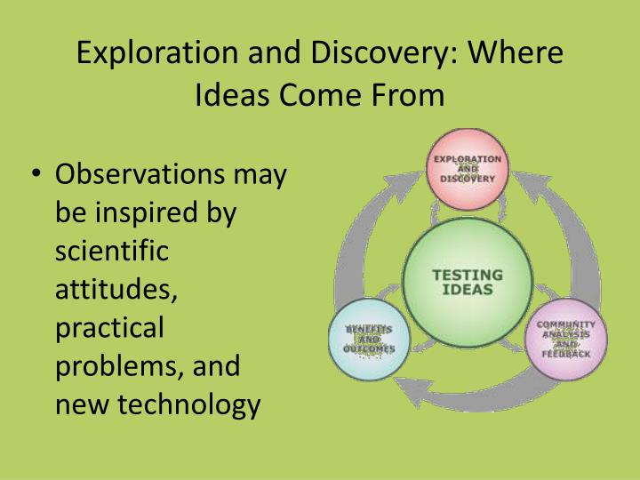 Exploration and Discovery: Where Ideas Come From