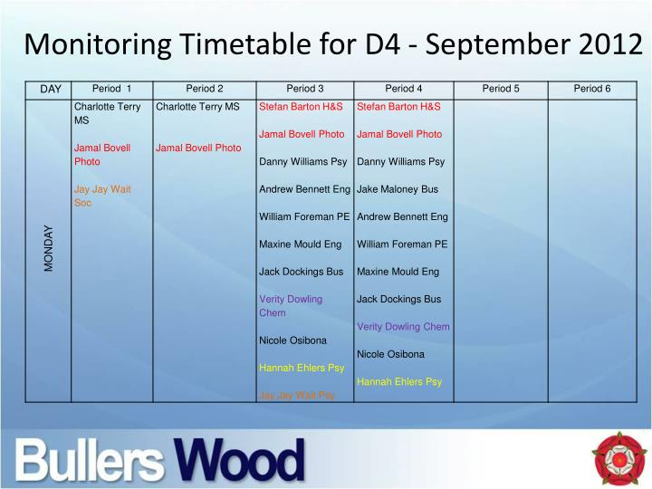 Monitoring Timetable for D4 - September 2012