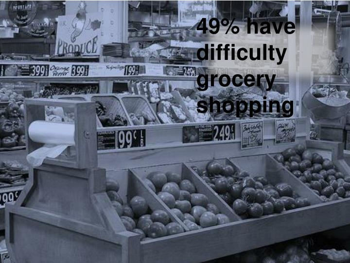 49% have difficulty grocery shopping