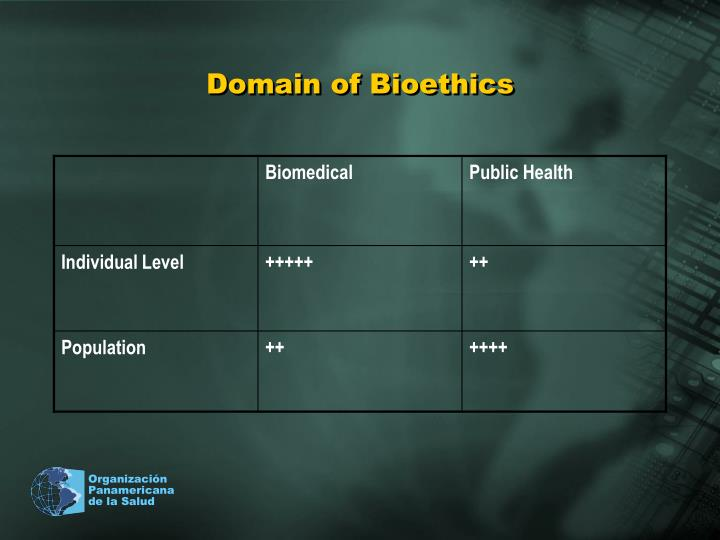Domain of bioethics