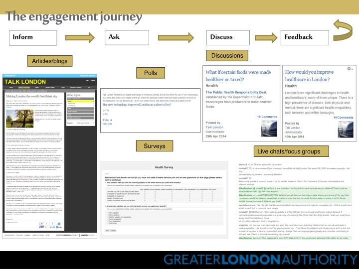 The engagement journey