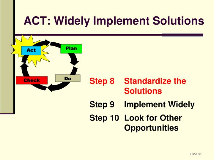 ACT: Widely Implement Solutions