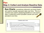 plan step 3 collect and analyze baseline data1