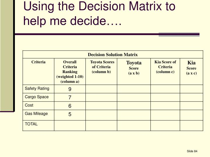 Using the Decision Matrix to help me decide….