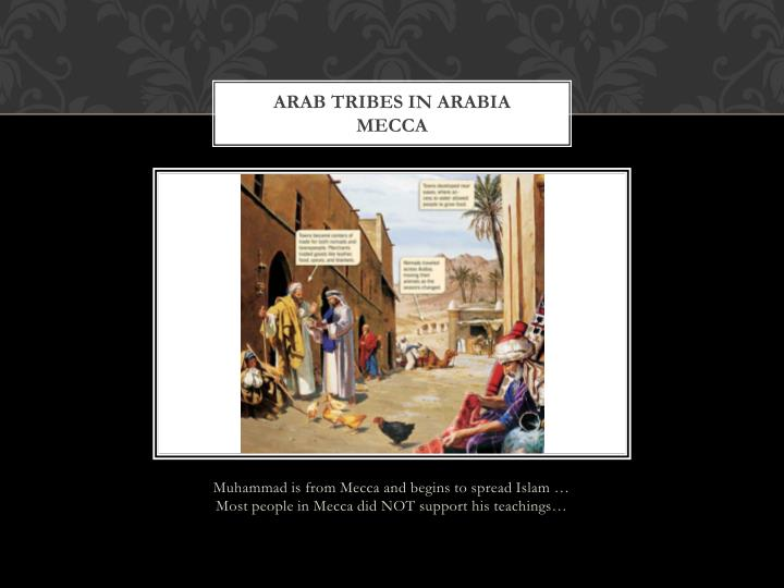 Arab Tribes in Arabia