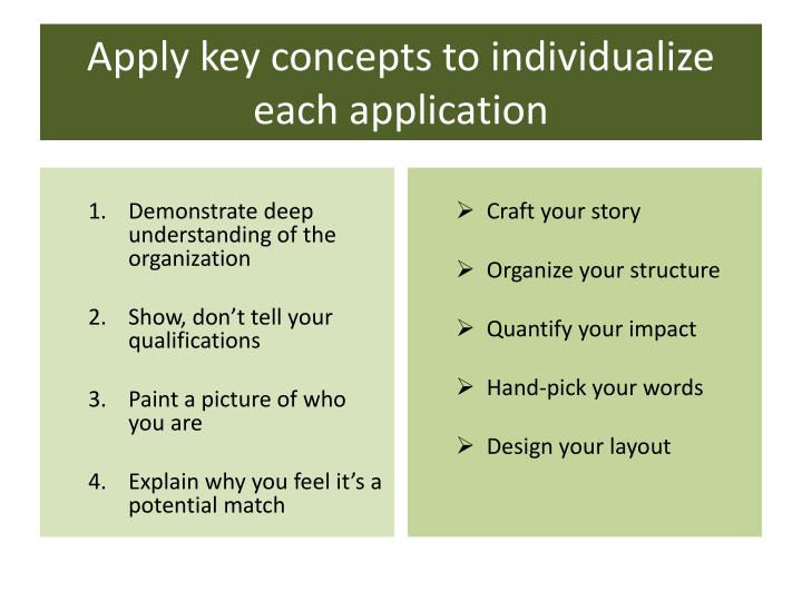 Apply key concepts to individualize each application