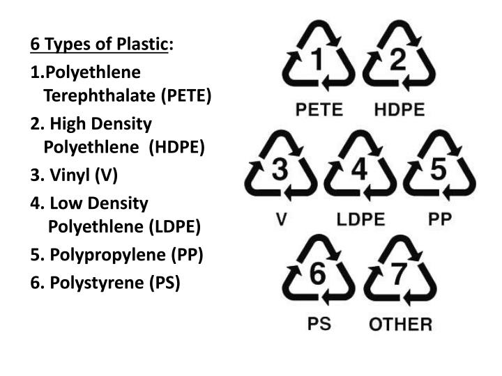 6 Types of Plastic