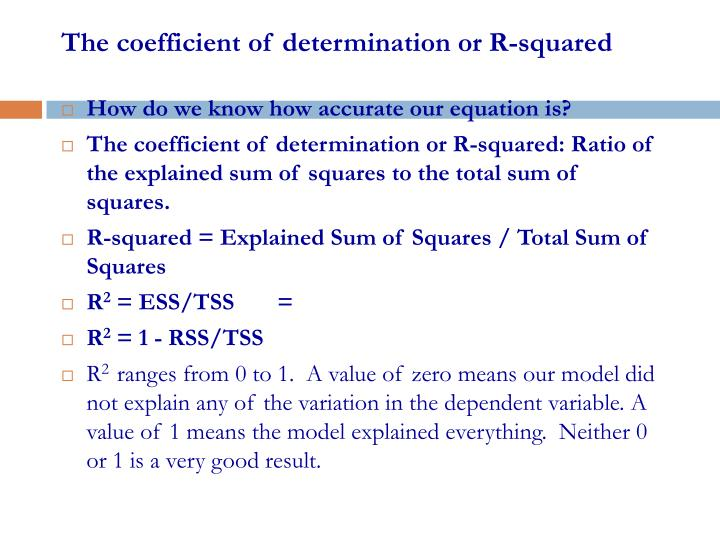 The coefficient of determination or R-squared