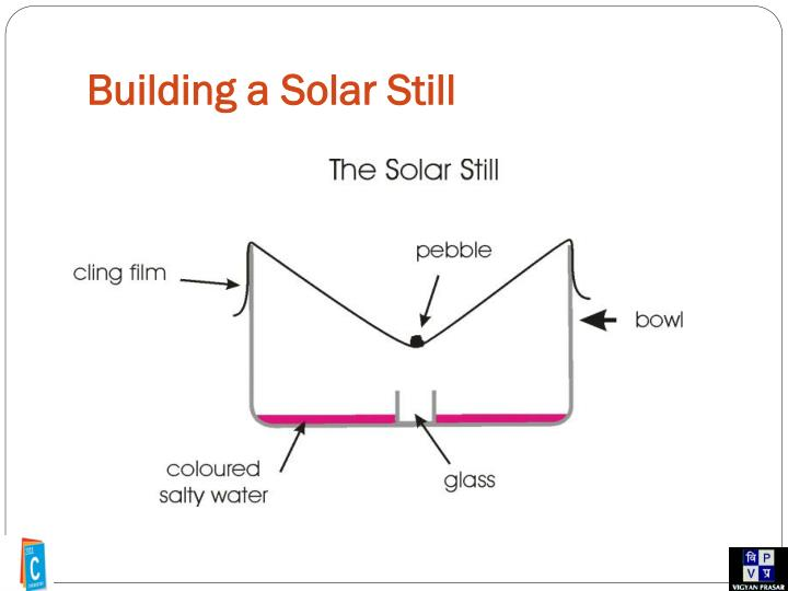 Building a Solar Still