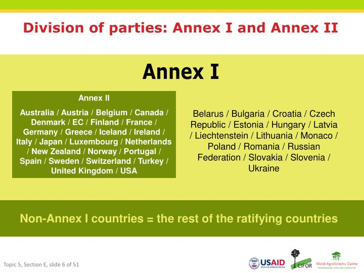 Division of parties: Annex I and Annex II