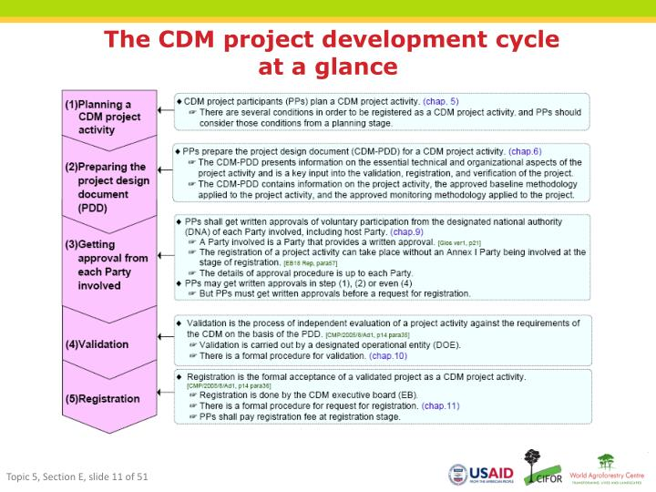 The CDM project development cycle