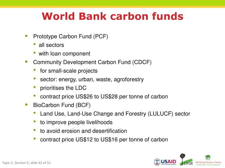 World Bank carbon funds