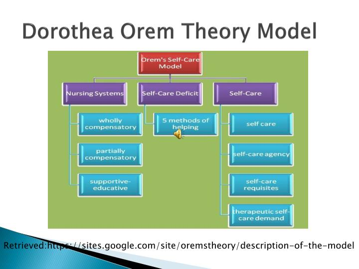 applying theoretical models to children s literature Reducing the number of motor vehicle deaths is an example of improving population health through interventions at multiple levels of influence  there remains a strong need for additional research using accepted behavioral theories and models wider application of  hall m, howat p using theory to guide practice in children's pedestrian.
