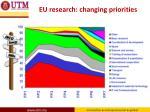eu research changing priorities