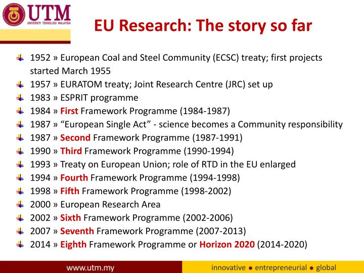 EU Research: The story so far