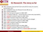eu research the story so far