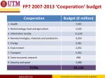 fp7 2007 2013 cooperation budget