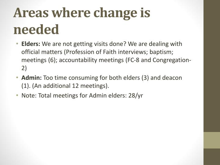 Areas where change is needed