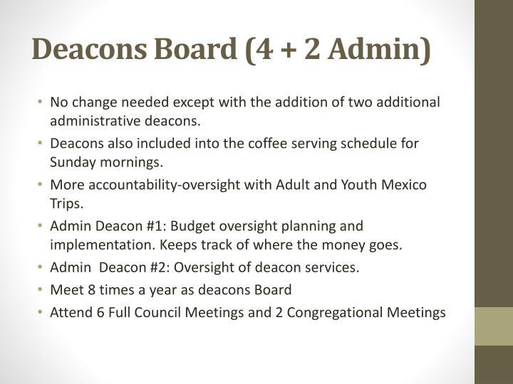 Deacons Board (4 + 2 Admin)